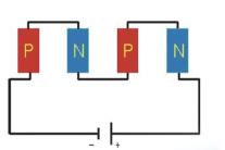 半导体测试系统结构说明