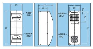 元器件测试用温控系统适用哪些地方?
